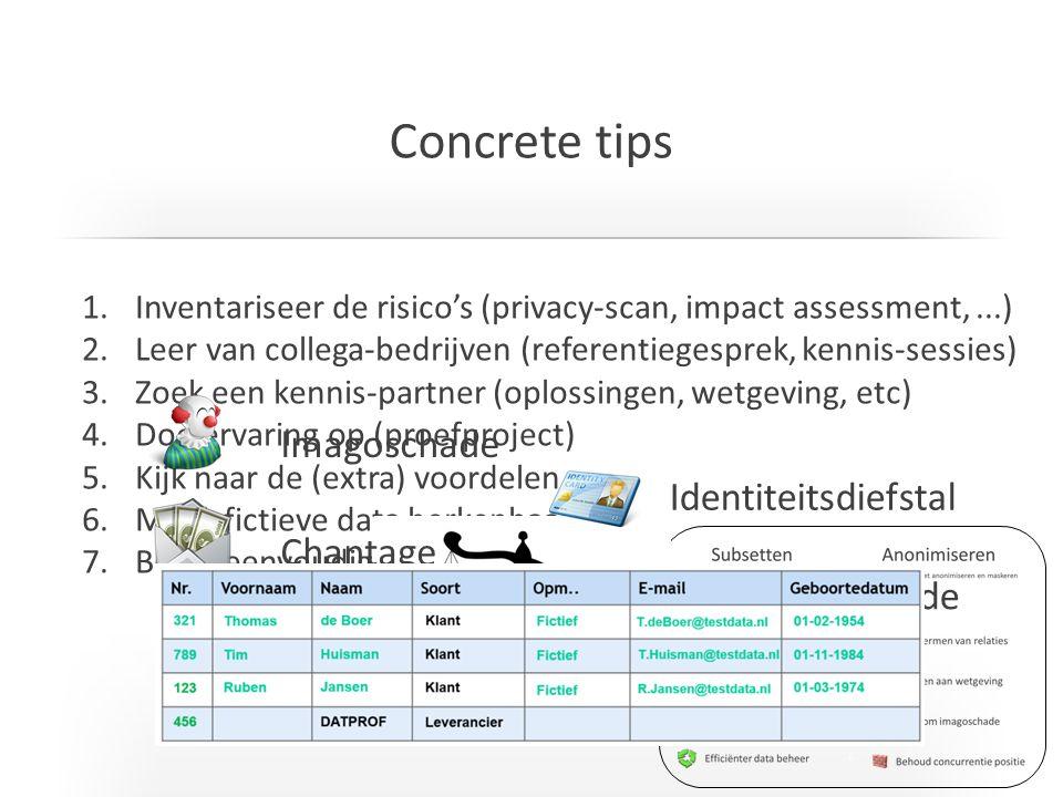 I T C G Concrete tips 1.Inventariseer de risico's (privacy-scan, impact assessment,...) 2.Leer van collega-bedrijven (referentiegesprek, kennis-sessie