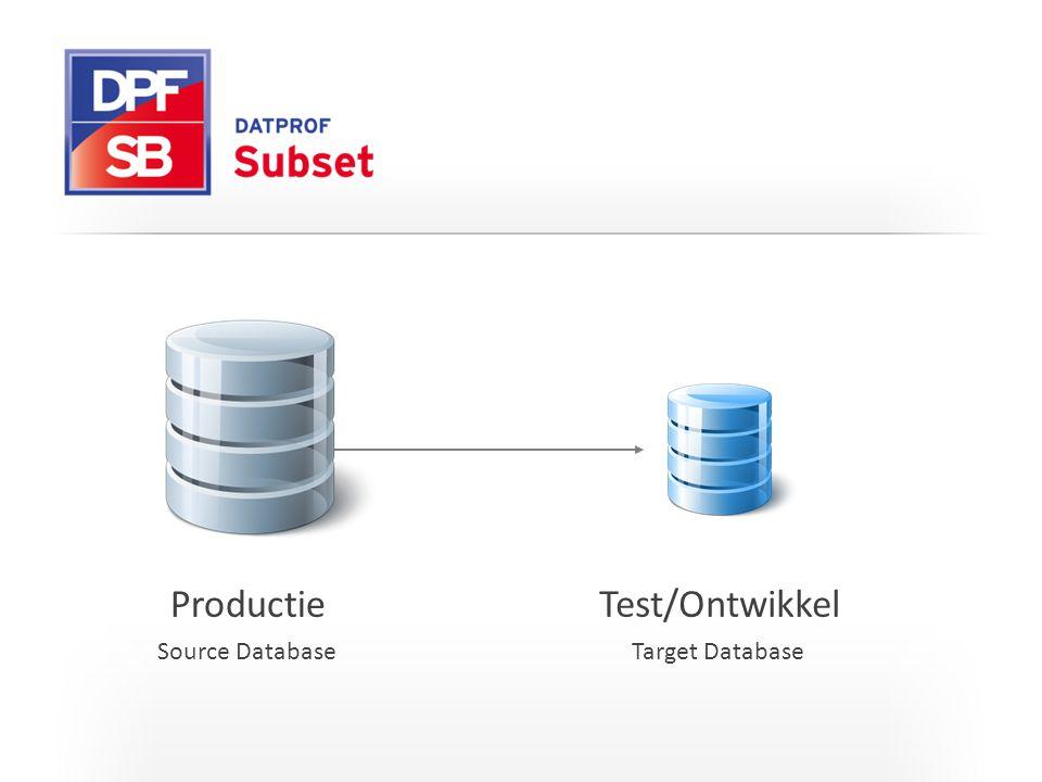 I T C G Productie Test/Ontwikkel Source Database Target Database
