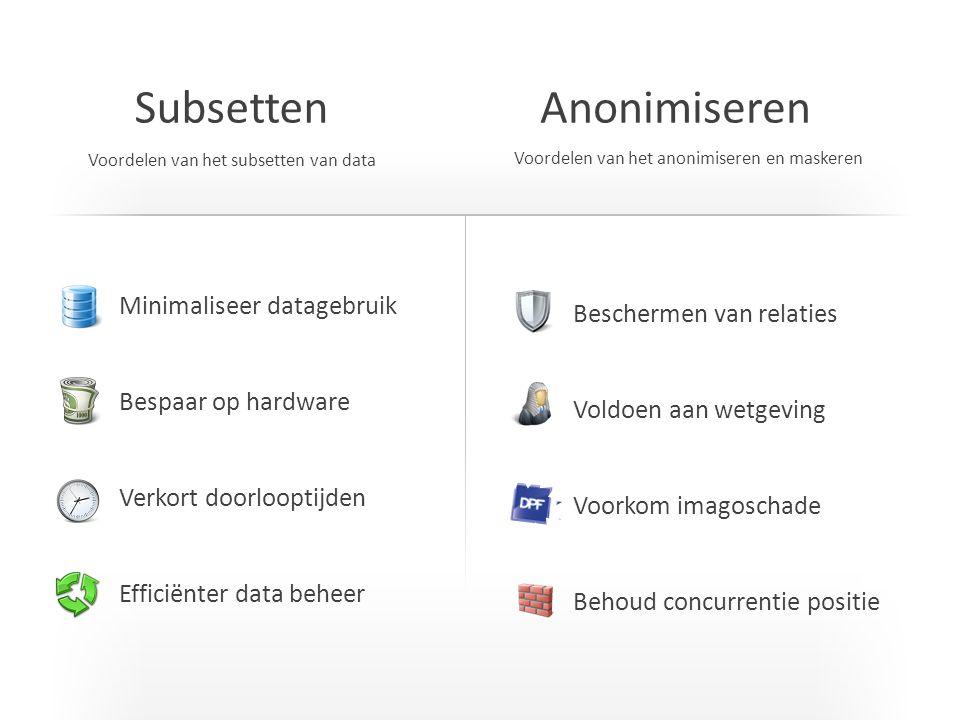 I T C G Minimaliseer datagebruik Bespaar op hardware Verkort doorlooptijden Efficiënter data beheer Beschermen van relaties Voldoen aan wetgeving Voor