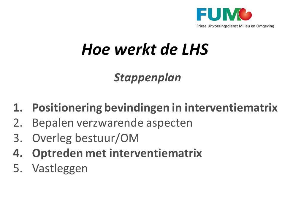 Hoe werkt de LHS Stappenplan 1.Positionering bevindingen in interventiematrix 2.Bepalen verzwarende aspecten 3.Overleg bestuur/OM 4.Optreden met inter