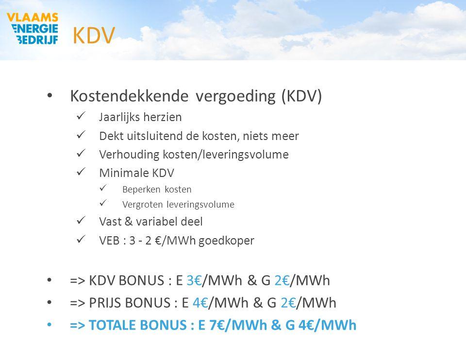 KDV Kostendekkende vergoeding (KDV) Jaarlijks herzien Dekt uitsluitend de kosten, niets meer Verhouding kosten/leveringsvolume Minimale KDV Beperken k