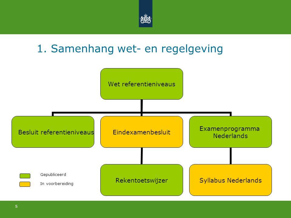 5 1. Samenhang wet- en regelgeving Gepubliceerd In voorbereiding