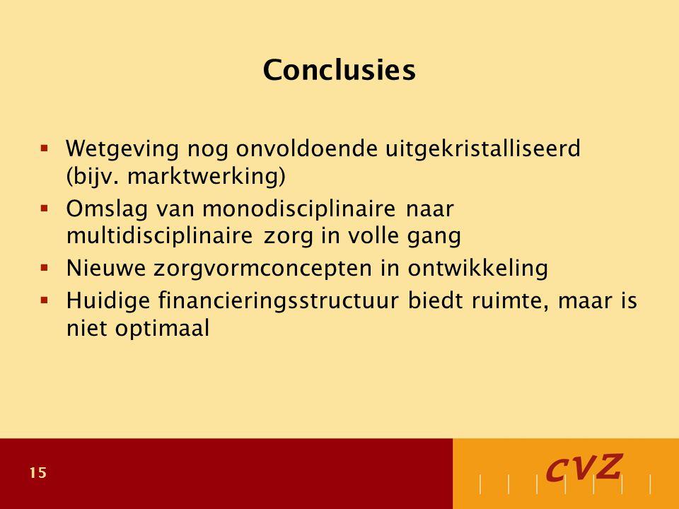 15 Conclusies  Wetgeving nog onvoldoende uitgekristalliseerd (bijv.