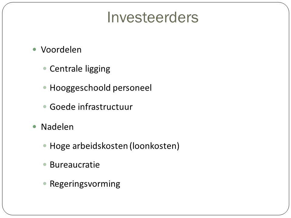 Investeerders Voordelen Centrale ligging Hooggeschoold personeel Goede infrastructuur Nadelen Hoge arbeidskosten (loonkosten) Bureaucratie Regeringsvo