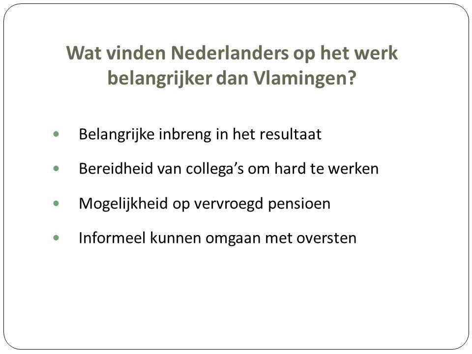 Wat vinden Nederlanders op het werk belangrijker dan Vlamingen? Belangrijke inbreng in het resultaat Bereidheid van collega's om hard te werken Mogeli