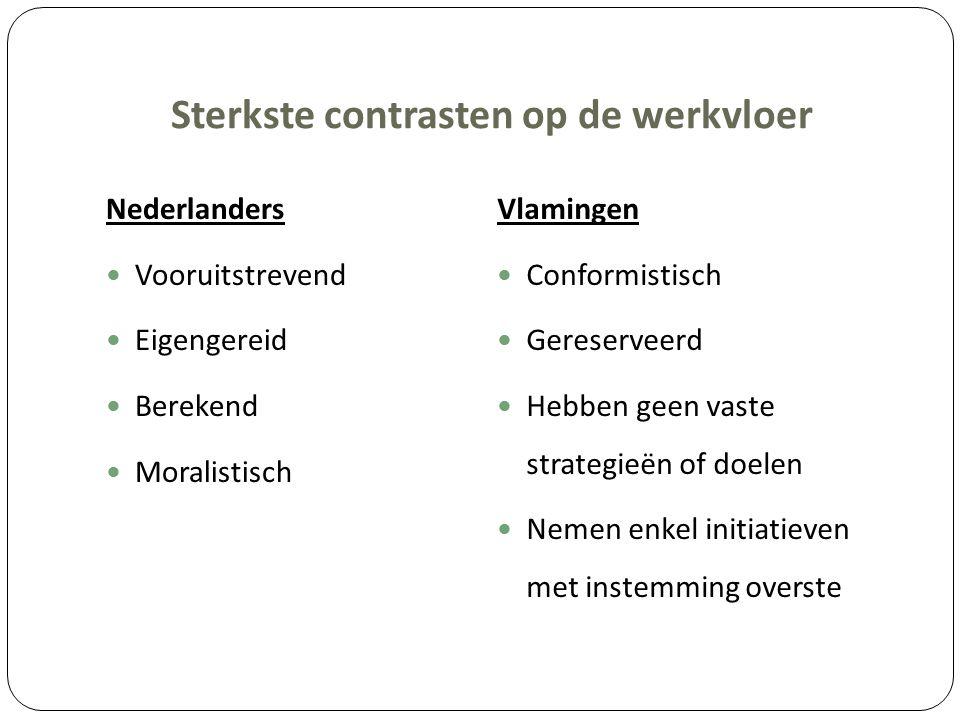 Sterkste contrasten op de werkvloer Nederlanders Vooruitstrevend Eigengereid Berekend Moralistisch Vlamingen Conformistisch Gereserveerd Hebben geen v