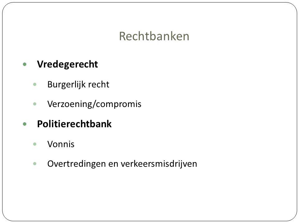 Rechtbanken Vredegerecht Burgerlijk recht Verzoening/compromis Politierechtbank Vonnis Overtredingen en verkeersmisdrijven