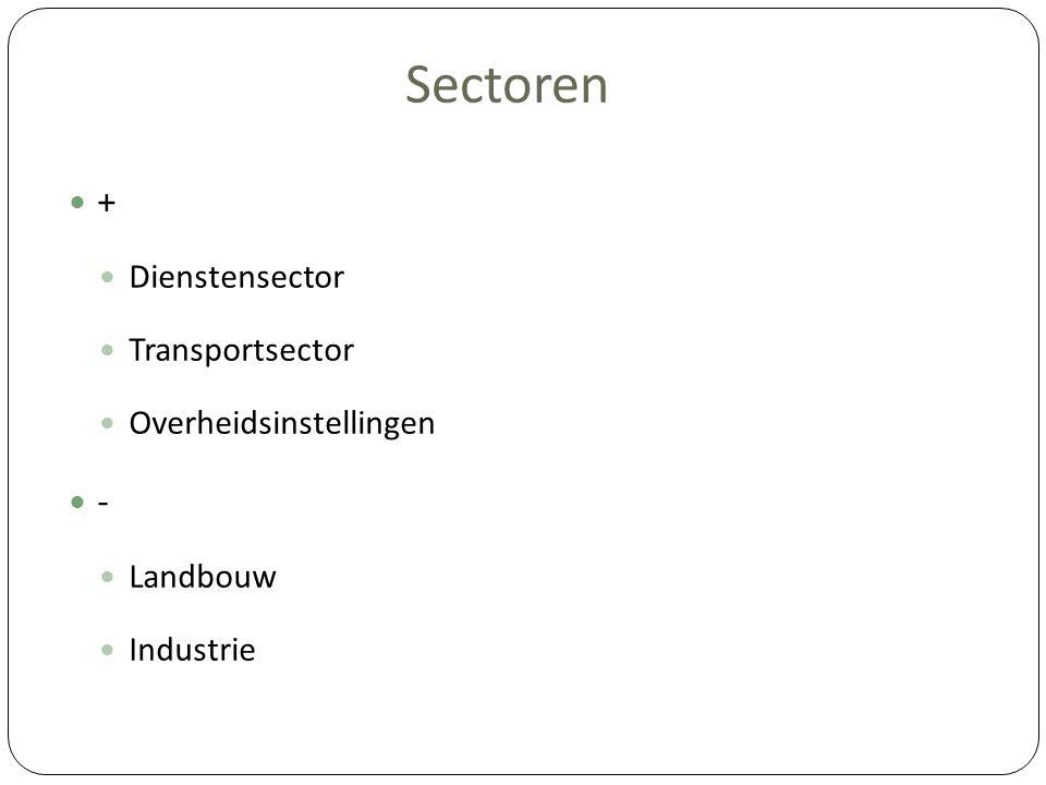Sectoren + Dienstensector Transportsector Overheidsinstellingen - Landbouw Industrie