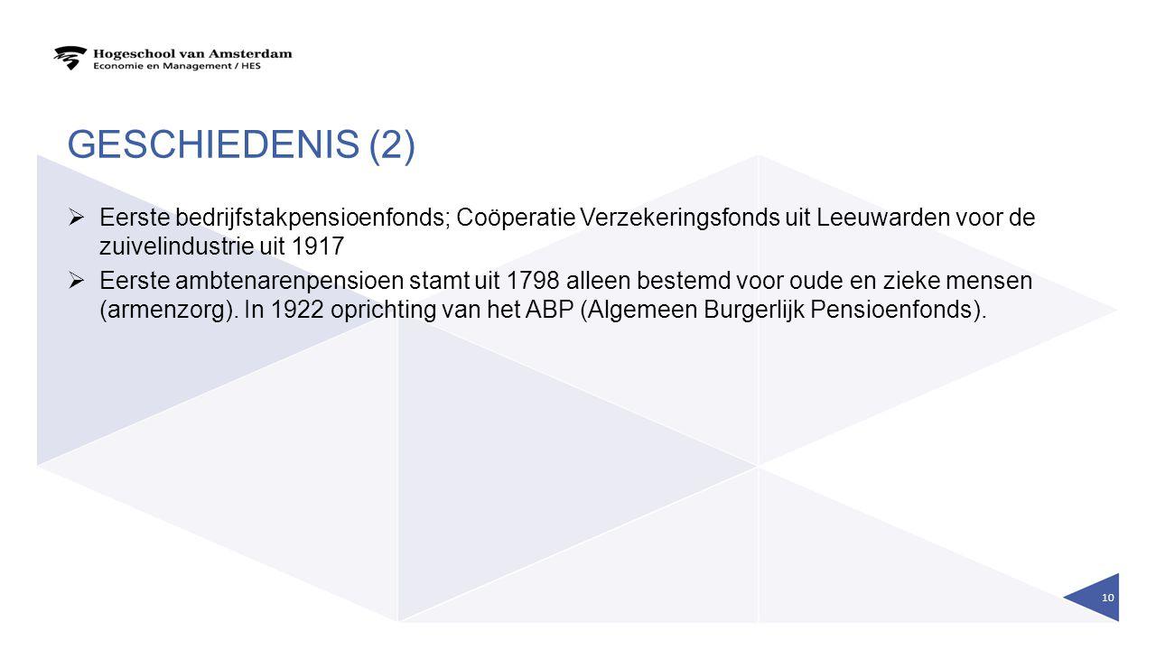 GESCHIEDENIS (2)  Eerste bedrijfstakpensioenfonds; Coöperatie Verzekeringsfonds uit Leeuwarden voor de zuivelindustrie uit 1917  Eerste ambtenarenpe