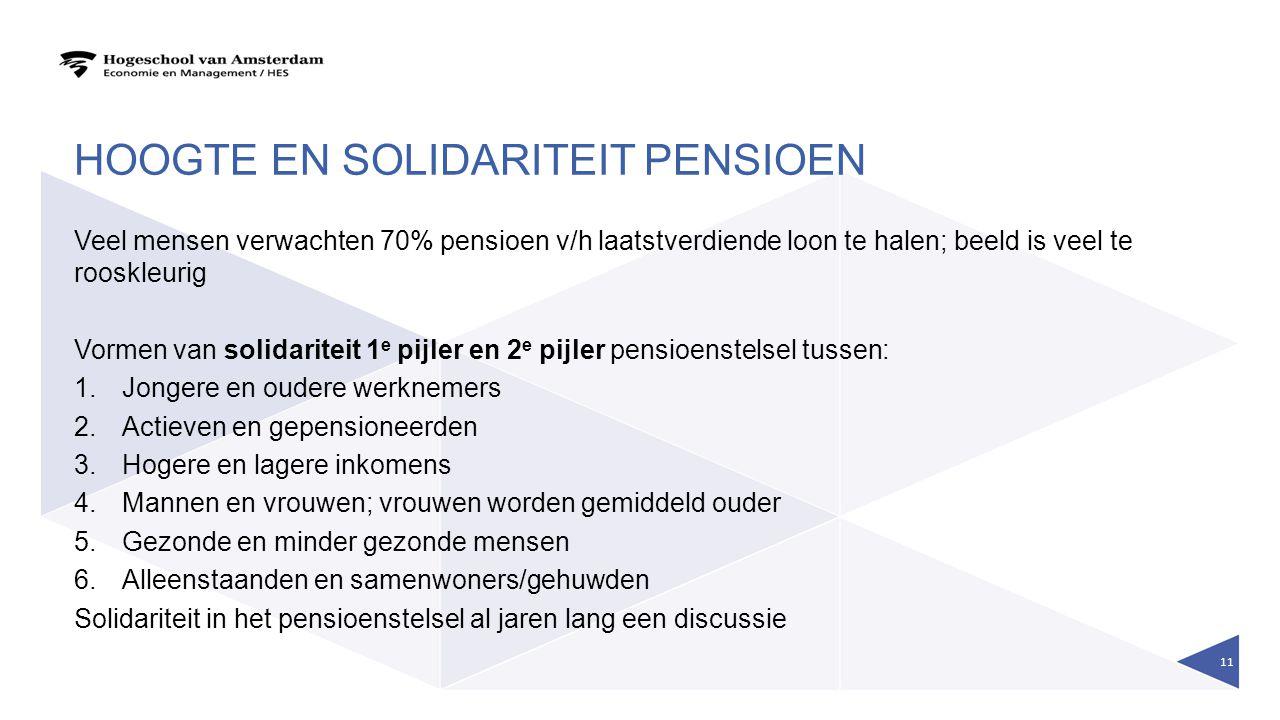 HOOGTE EN SOLIDARITEIT PENSIOEN Veel mensen verwachten 70% pensioen v/h laatstverdiende loon te halen; beeld is veel te rooskleurig Vormen van solidar