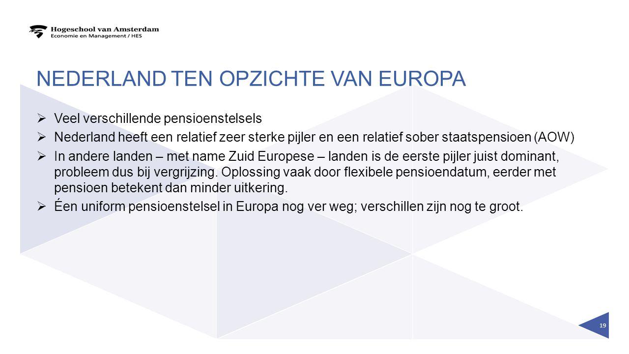 NEDERLAND TEN OPZICHTE VAN EUROPA  Veel verschillende pensioenstelsels  Nederland heeft een relatief zeer sterke pijler en een relatief sober staats