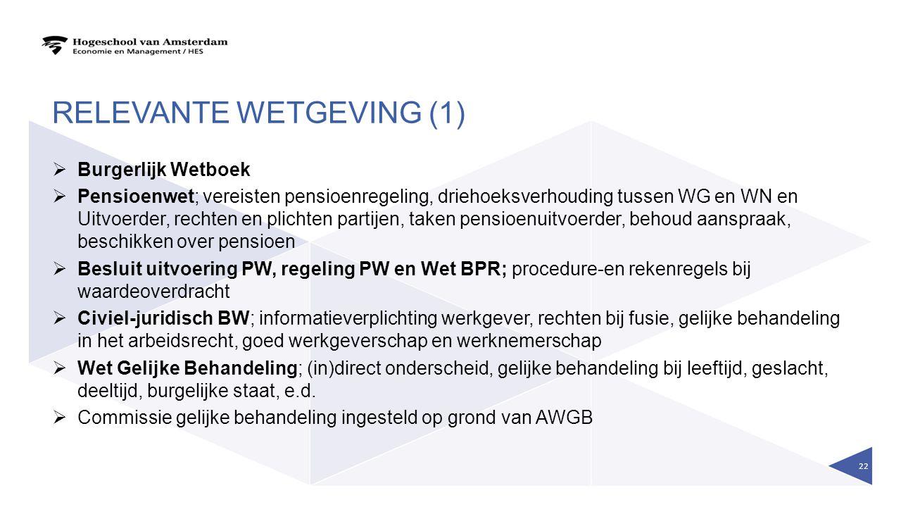 RELEVANTE WETGEVING (1)  Burgerlijk Wetboek  Pensioenwet; vereisten pensioenregeling, driehoeksverhouding tussen WG en WN en Uitvoerder, rechten en