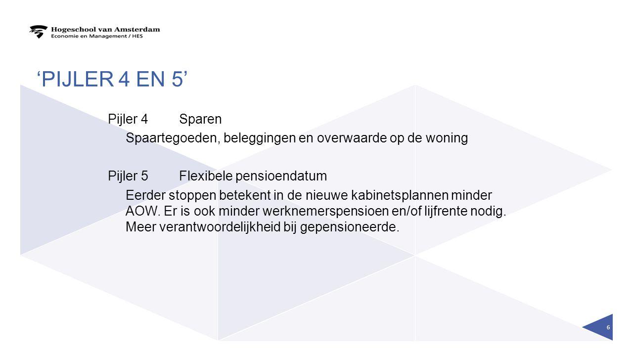 VERVOLG PW  Verplichte uitvoeringsovereenkomst met alle afspraken tussen werkgever en pensioenuitvoerder  Melden betalingsachterstand aan deelnemers vanuit pensioenuitvoerder i.p.v.