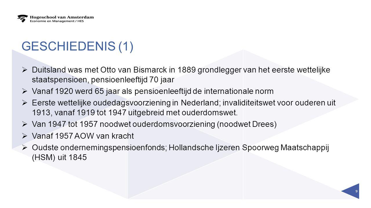 GESCHIEDENIS (1)  Duitsland was met Otto van Bismarck in 1889 grondlegger van het eerste wettelijke staatspensioen, pensioenleeftijd 70 jaar  Vanaf