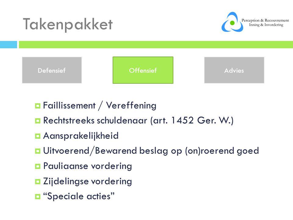 Takenpakket  Faillissement / Vereffening  Rechtstreeks schuldenaar (art.
