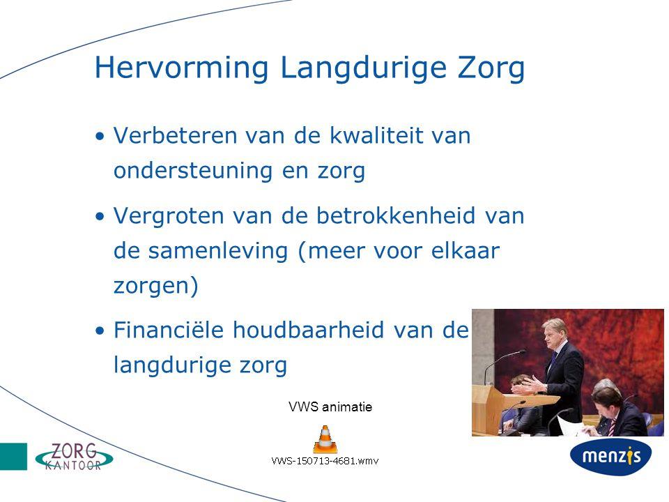 Hervorming Langdurige Zorg Verbeteren van de kwaliteit van ondersteuning en zorg Vergroten van de betrokkenheid van de samenleving (meer voor elkaar zorgen) Financiële houdbaarheid van de langdurige zorg VWS animatie