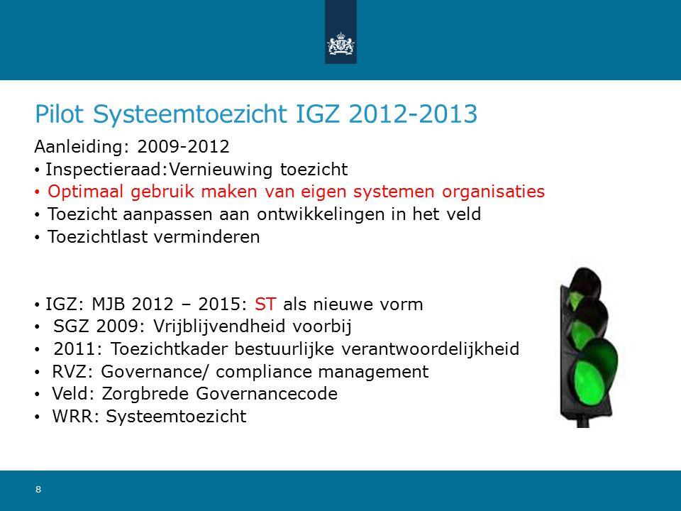 Pilot Systeemtoezicht IGZ 2012-2013 Aanleiding: 2009-2012 Inspectieraad:Vernieuwing toezicht Optimaal gebruik maken van eigen systemen organisaties Toezicht aanpassen aan ontwikkelingen in het veld Toezichtlast verminderen IGZ: MJB 2012 – 2015: ST als nieuwe vorm SGZ 2009: Vrijblijvendheid voorbij 2011: Toezichtkader bestuurlijke verantwoordelijkheid RVZ: Governance/ compliance management Veld: Zorgbrede Governancecode WRR: Systeemtoezicht 8