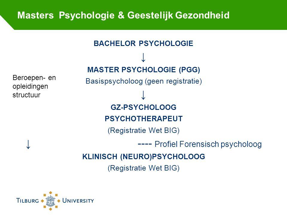 Masters Psychologie & Geestelijk Gezondheid BACHELOR PSYCHOLOGIE ↓ MASTER PSYCHOLOGIE (PGG) Basispsycholoog (geen registratie) ↓ GZ-PSYCHOLOOG PSYCHOTHERAPEUT (Registratie Wet BIG) ↓ ---- Profiel Forensisch psycholoog KLINISCH (NEURO)PSYCHOLOOG (Registratie Wet BIG) Beroepen- en opleidingen structuur