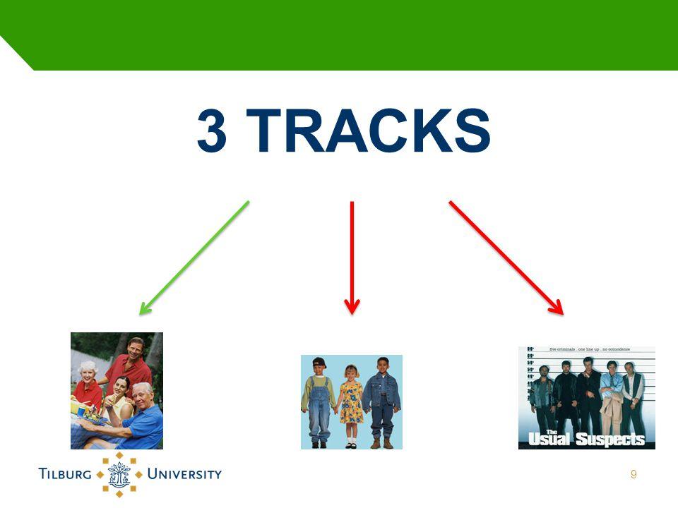 Track Kinderen & Jeugdigen 1 e semester Diagnostiek (practicum en stageactiviteiten) Jeugdzorg Master onderzoek Masterstage 2 e semester Behandelmethoden Infant mental health Master onderzoek Masterstage