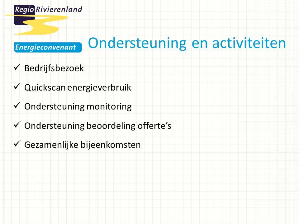 Ondersteuning en activiteiten Bedrijfsbezoek Quickscan energieverbruik Ondersteuning monitoring Ondersteuning beoordeling offerte's Gezamenlijke bijeenkomsten