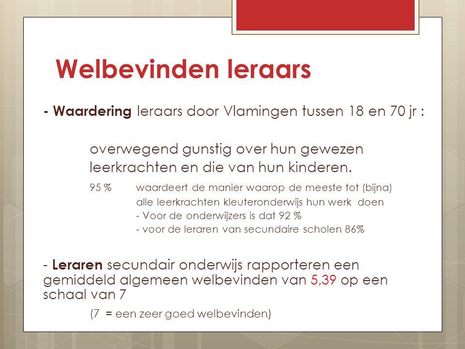 Welbevinden leraars - Waardering leraars door Vlamingen tussen 18 en 70 jr : overwegend gunstig over hun gewezen leerkrachten en die van hun kinderen.
