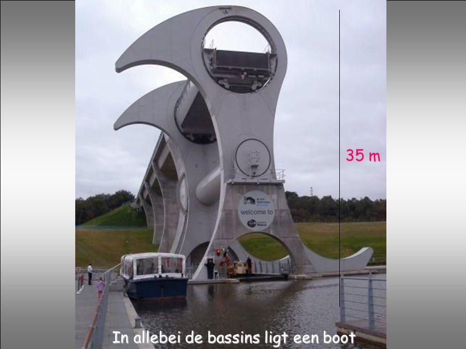 In allebei de bassins ligt een boot 35 m