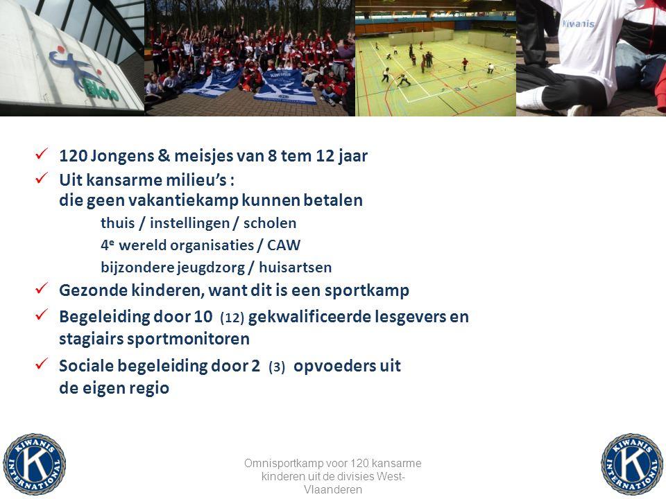 ACCOMODATIE Sportcenter BLOSO Herentals Grote turnzaal en veel buitenaccommodatie Hotelkamers Recreatieruimte Refter Klaslokalen Omnisportkamp voor 120 kansarme kinderen uit de divisies West- Vlaanderen