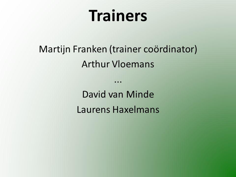 Trainers Martijn Franken (trainer coördinator) Arthur Vloemans... David van Minde Laurens Haxelmans