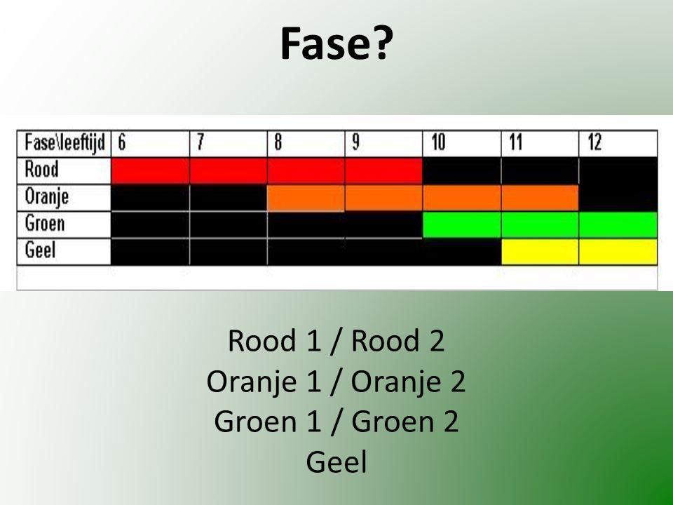 Fase Rood 1 / Rood 2 Oranje 1 / Oranje 2 Groen 1 / Groen 2 Geel