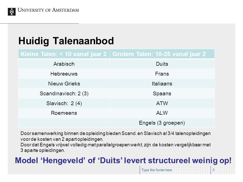 Huidig Talenaanbod Kleine Talen: < 10 vanaf jaar 2Grotere Talen: 10-25 vanaf jaar 2 ArabischDuits HebreeuwsFrans Nieuw GrieksItaliaans Scandinavisch: