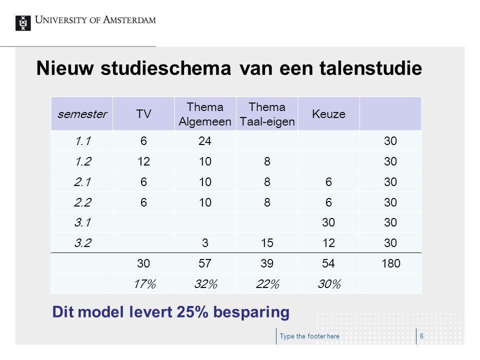 Nieuw studieschema van een talenstudie semesterTV Thema Algemeen Thema Taal-eigen Keuze 1.162430 1.21210830 2.16108630 2.26108630 3.130 3.23151230 573