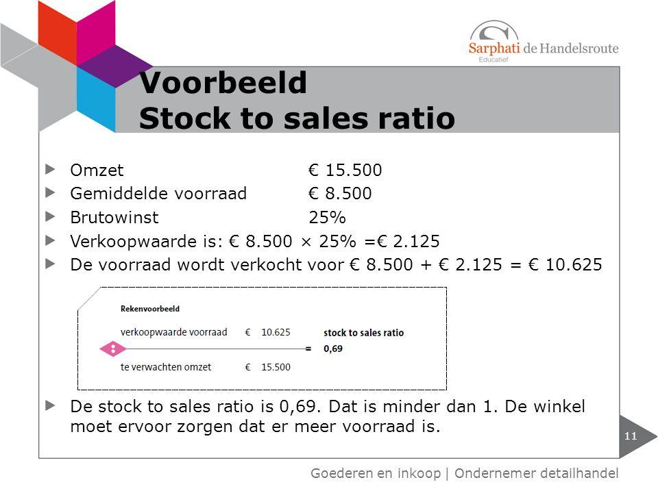 11 Goederen en inkoop | Ondernemer detailhandel Voorbeeld Stock to sales ratio Omzet € 15.500 Gemiddelde voorraad€ 8.500 Brutowinst25% Verkoopwaarde i