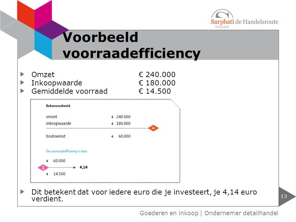 13 Goederen en inkoop | Ondernemer detailhandel Voorbeeld voorraadefficiency Omzet€ 240.000 Inkoopwaarde€ 180.000 Gemiddelde voorraad€ 14.500 Dit bete