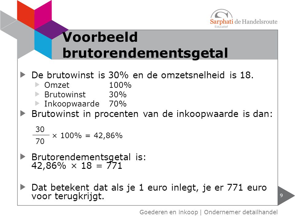 9 Goederen en inkoop | Ondernemer detailhandel Voorbeeld brutorendementsgetal De brutowinst is 30% en de omzetsnelheid is 18. Omzet 100% Brutowinst30%