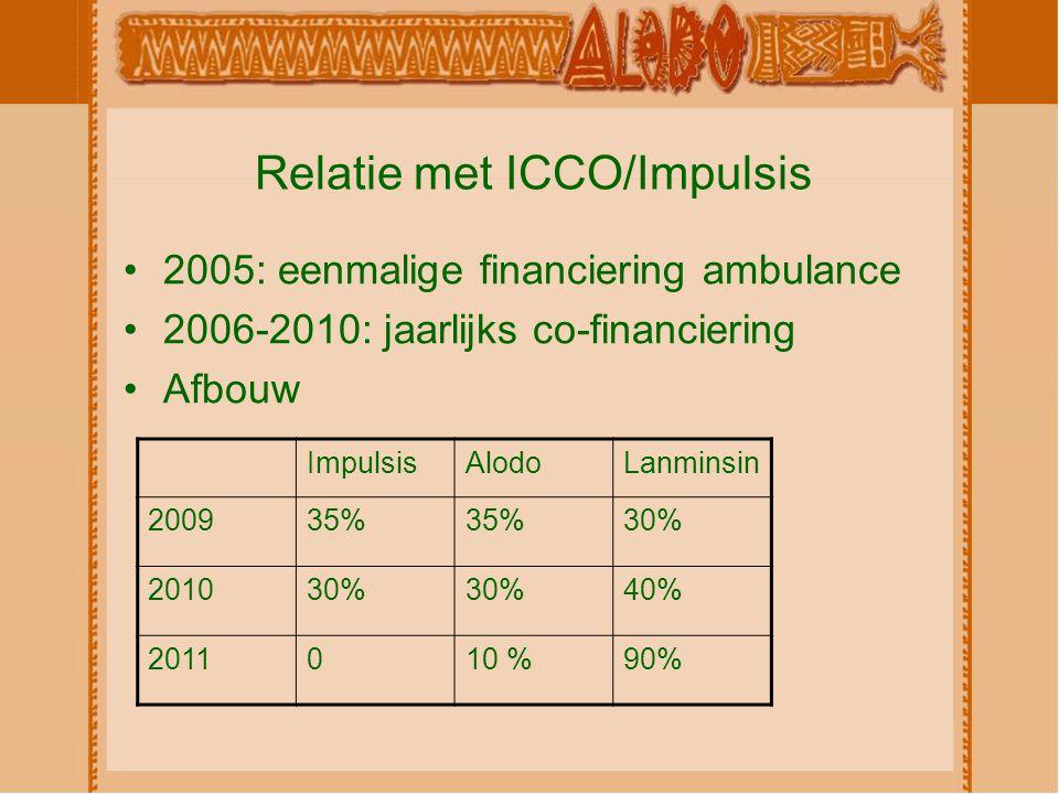 Relatie met ICCO/Impulsis 2005: eenmalige financiering ambulance 2006-2010: jaarlijks co-financiering Afbouw ImpulsisAlodoLanminsin 200935% 30% 201030% 40% 2011010 %90%