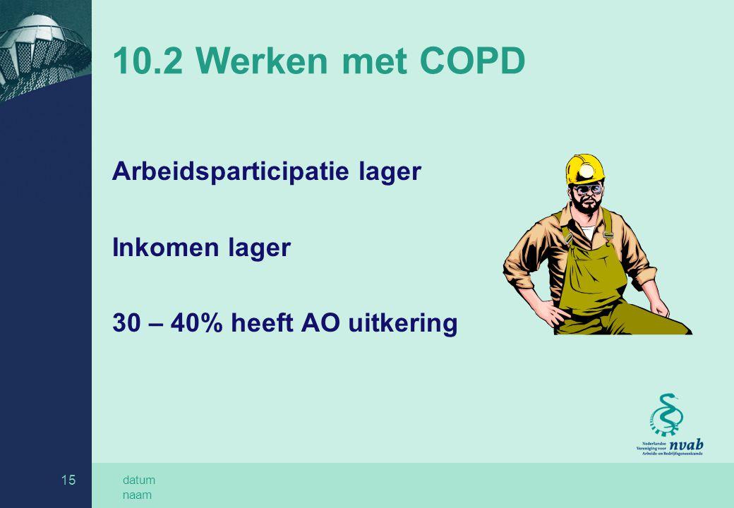 datum naam 15 10.2 Werken met COPD Arbeidsparticipatie lager Inkomen lager 30 – 40% heeft AO uitkering