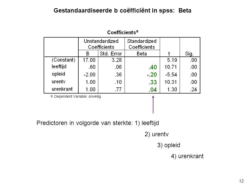 12 Predictoren in volgorde van sterkte: 1) leeftijd 2) urentv 3) opleid 4) urenkrant Gestandaardiseerde b coëfficiënt in spss: Beta