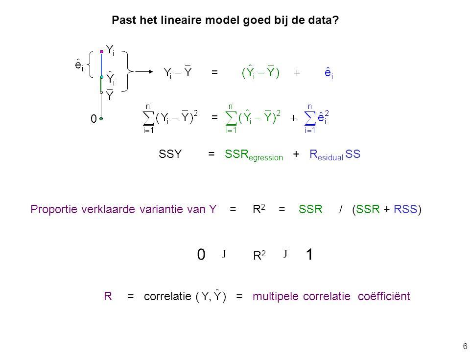 6 Past het lineaire model goed bij de data? 0 SSY = SSR egression + R esidual SS Proportie verklaarde variantie van Y = R 2 = SSR / (SSR + RSS) 0 R 2