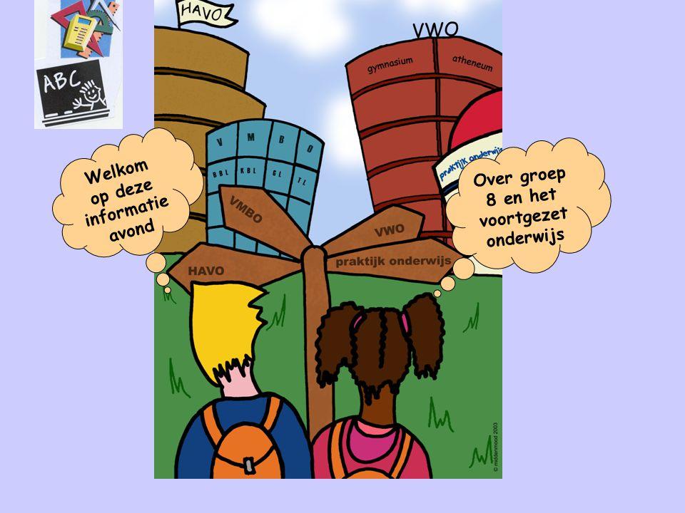 MBO-niveau 3 + 4 Hoger Beroeps Onder- wijs Weten schappelijk onderwijs MBO niveau 2 Onderwijs na de Basisschool Het Voortgezet Onderwijs SBO / Basisschool VMBO Basis Beroeps Gericht VMBO Kader Beroeps Gericht HAVO VMBO Gemengde Leerweg VMBO Theore- tische leerweg Gym- na- sium VWO Athe- neum VWO Praktijk onderwijs 18 jaar= einde leerplicht = kwalificatieplicht Geen diploma.