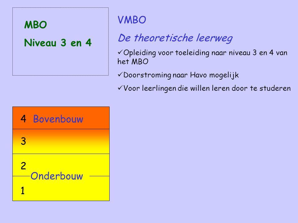 VMBO De theoretische leerweg Opleiding voor toeleiding naar niveau 3 en 4 van het MBO Doorstroming naar Havo mogelijk Voor leerlingen die willen leren