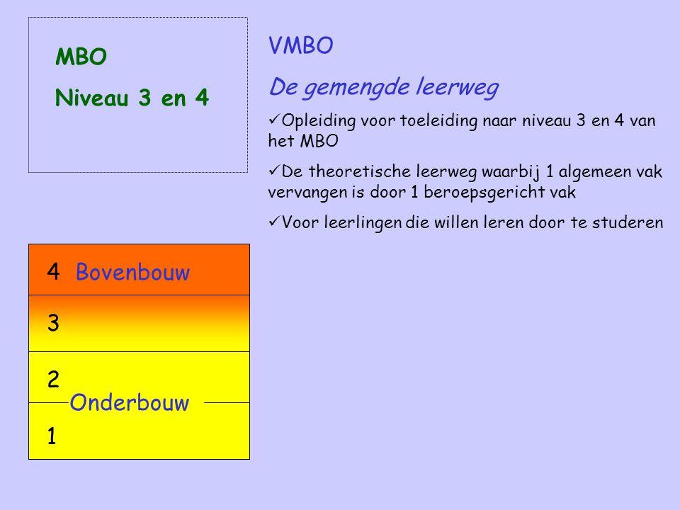 VMBO De gemengde leerweg Opleiding voor toeleiding naar niveau 3 en 4 van het MBO De theoretische leerweg waarbij 1 algemeen vak vervangen is door 1 b