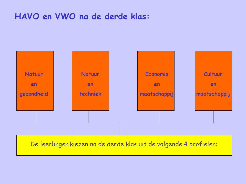 HAVO en VWO na de derde klas: De leerlingen kiezen na de derde klas uit de volgende 4 profielen: Cultuur en maatschappij Economie en maatschappij Natu