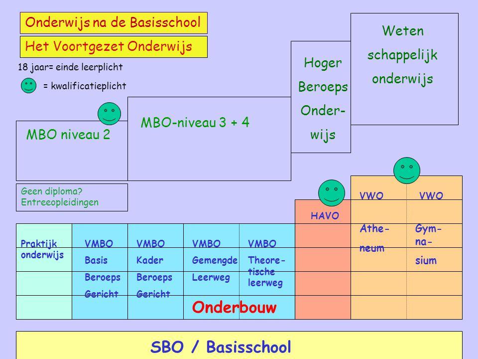 VMBO De gemengde leerweg Opleiding voor toeleiding naar niveau 3 en 4 van het MBO De theoretische leerweg waarbij 1 algemeen vak vervangen is door 1 beroepsgericht vak Voor leerlingen die willen leren door te studeren MBO Niveau 3 en 4 Onderbouw 2 1 Bovenbouw4 3
