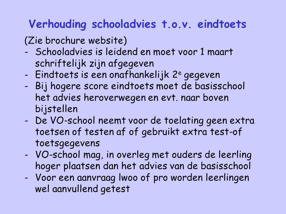 Verhouding schooladvies t.o.v. eindtoets (Zie brochure website) -Schooladvies is leidend en moet voor 1 maart schriftelijk zijn afgegeven -Eindtoets i