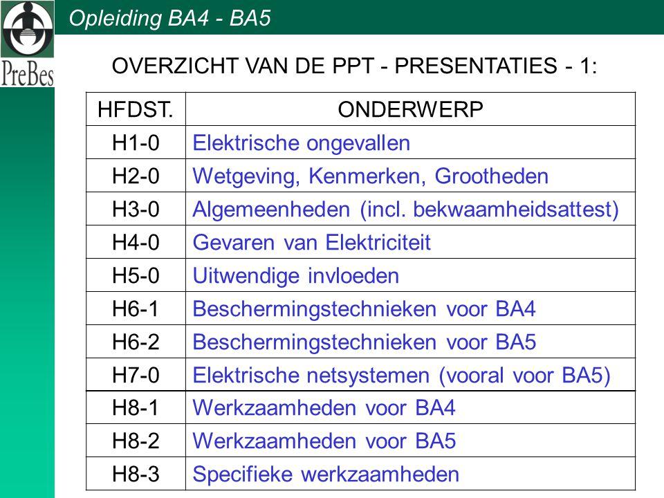 Opleiding BA4 - BA5 HFDST.ONDERWERP H1-0Elektrische ongevallen H2-0Wetgeving, Kenmerken, Grootheden H3-0Algemeenheden (incl. bekwaamheidsattest) H4-0G