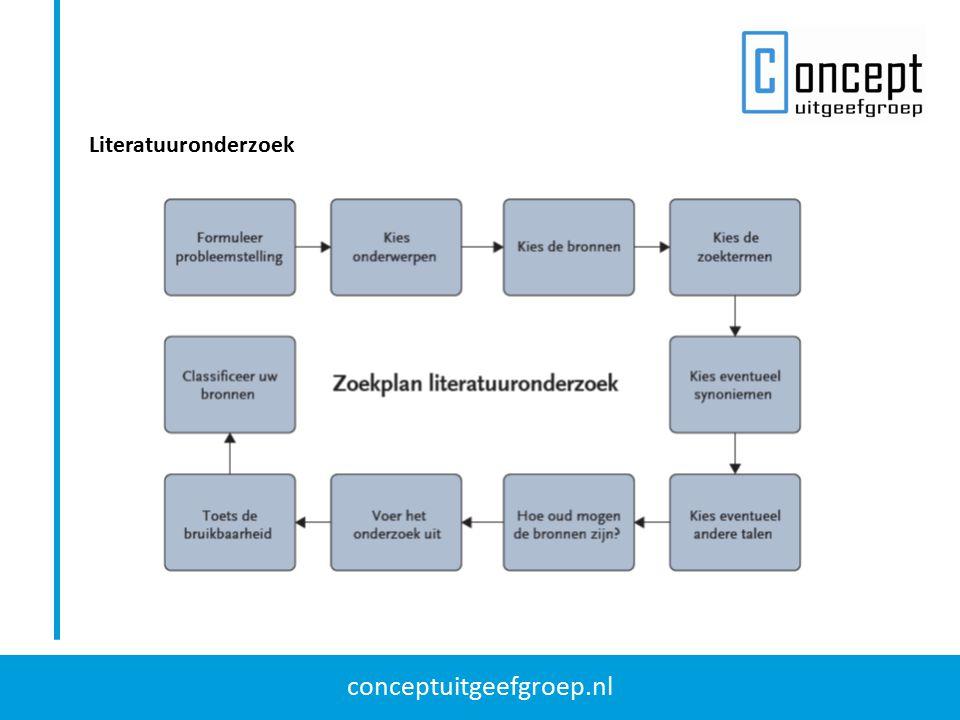 conceptuitgeefgroep.nl Literatuuronderzoek