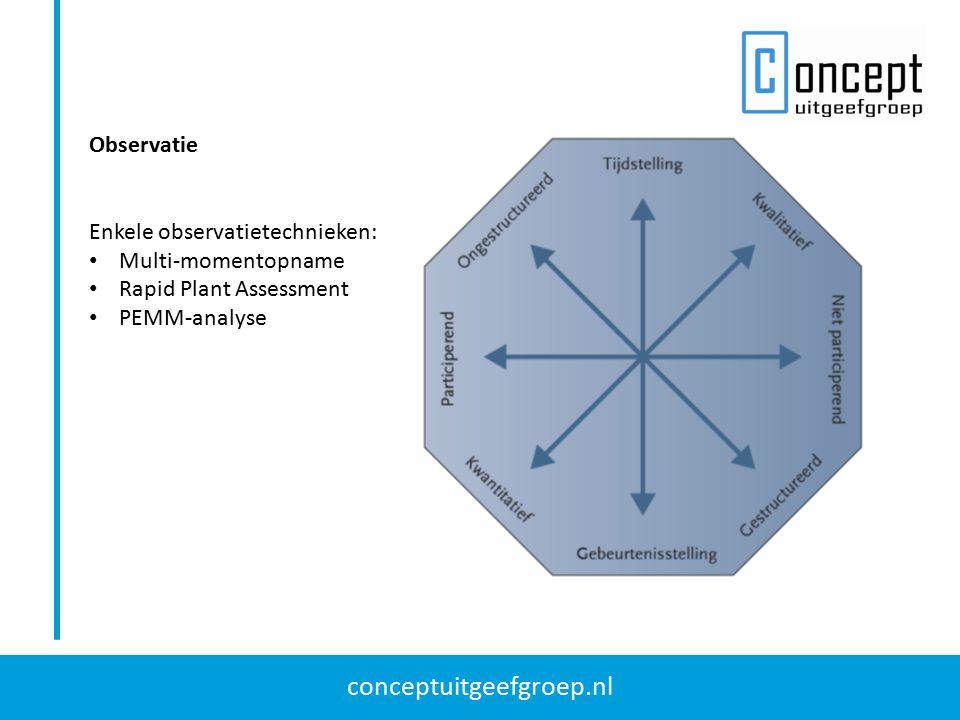 conceptuitgeefgroep.nl Observatie Enkele observatietechnieken: Multi-momentopname Rapid Plant Assessment PEMM-analyse