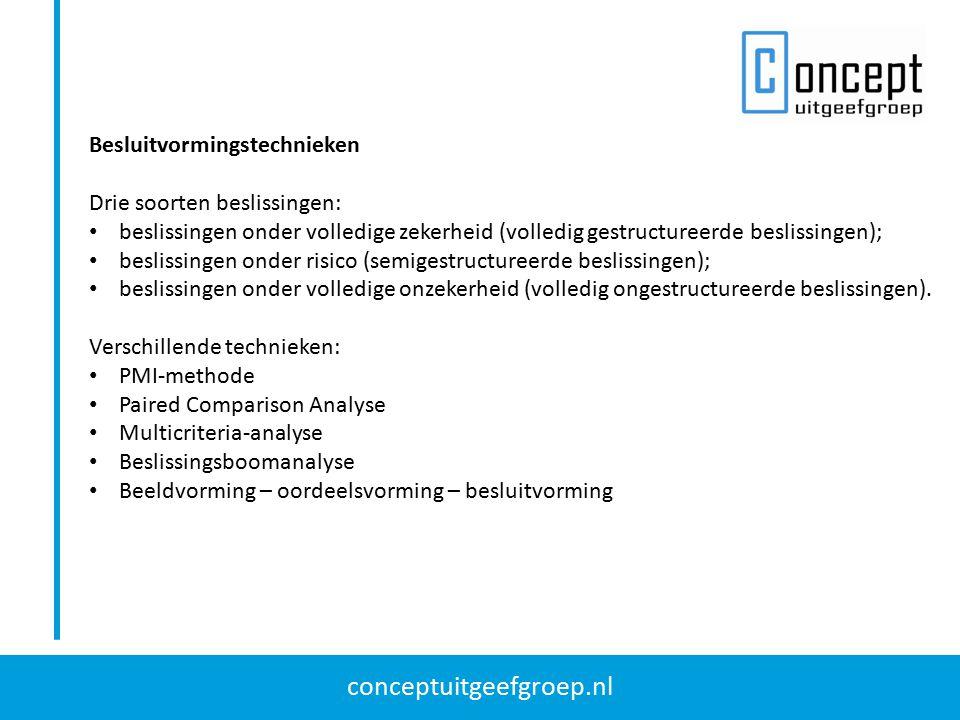 conceptuitgeefgroep.nl Besluitvormingstechnieken Drie soorten beslissingen: beslissingen onder volledige zekerheid (volledig gestructureerde beslissin