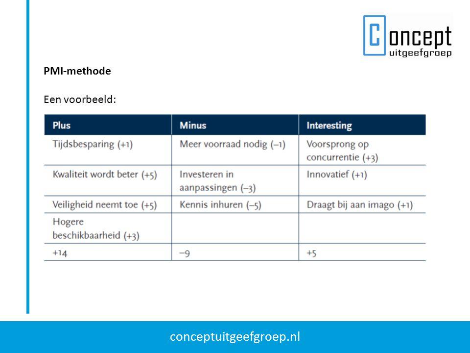 conceptuitgeefgroep.nl PMI-methode Een voorbeeld: