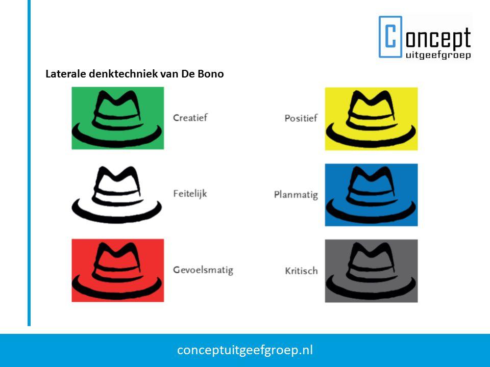conceptuitgeefgroep.nl Paired Comparison Analyse Een voorbeeld: